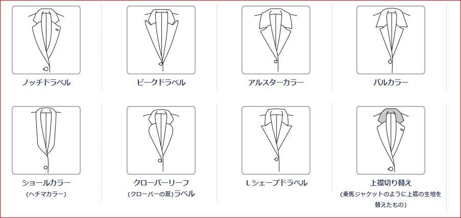 事務服ジャケットの襟の種類