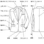 事務服のサイズの選び方を教えます。